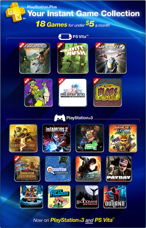 PlayStation Plus Vita